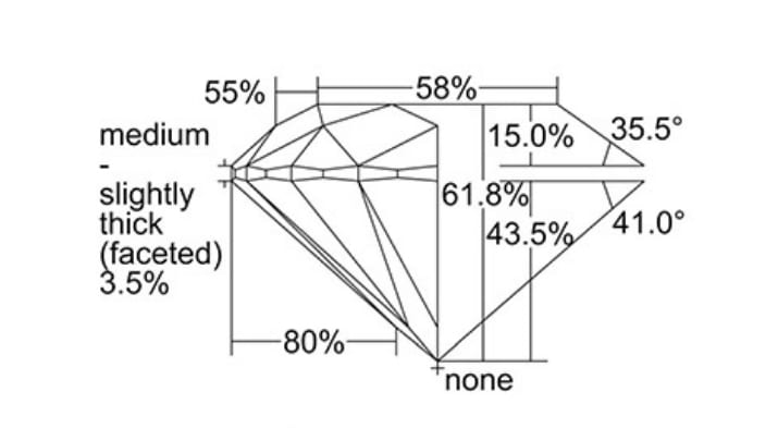 Diamond Proportions on GIA Report