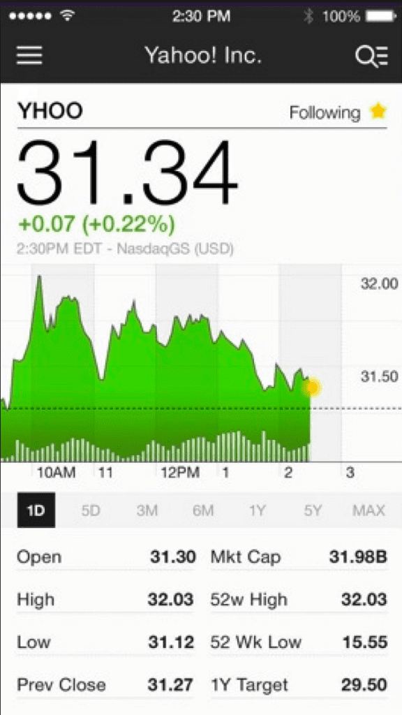 A screen shot from the Yahoo Finance app