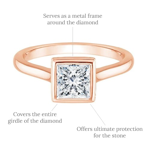 What Is a Bezel Set Engagement Ring (and Should I Buy One)?