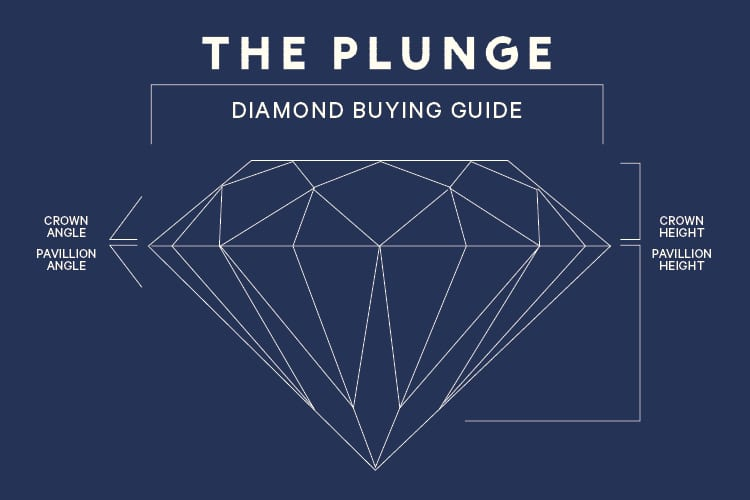 Diamond Buying Checklist for Comparing Stones and Shops (with Printable Form)
