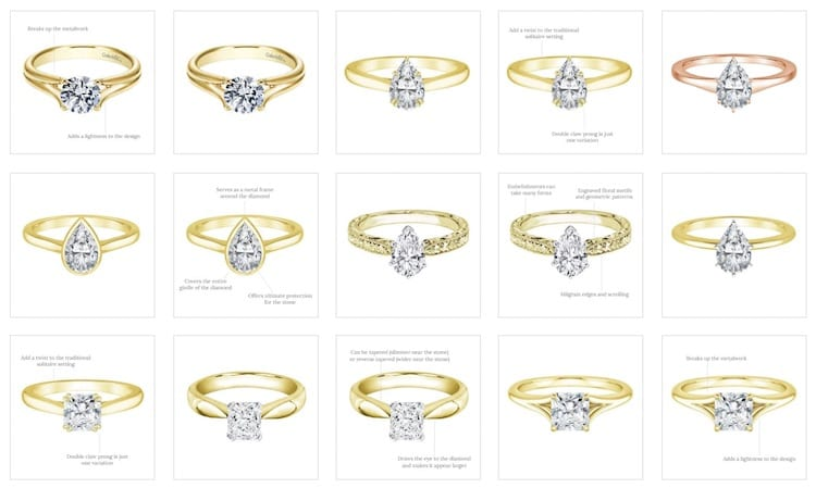 Protected: The Ultimate Engagement Ring Settings Guide