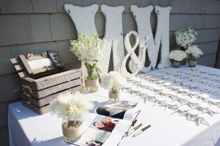 wedding planner interview