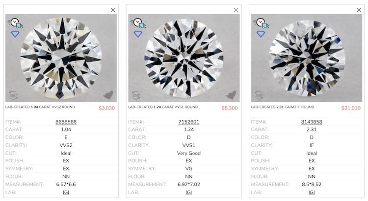 Lab-created diamonds.